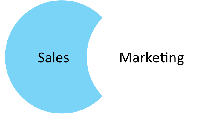 sales-NOT-marketing